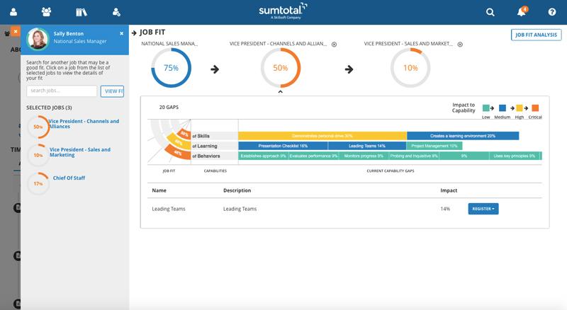 SumTotal Talent Expansion Suite