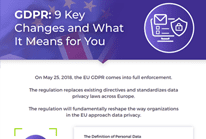 GDPR: 9 Key Changes and What It Means for You