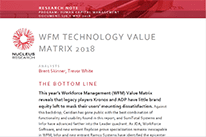 SumTotal Advances within the Leader Quadrant – WFM Technology Value Matrix 2018