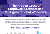 The Hidden Costs of Employee Absences in a Multigenerational Workforce