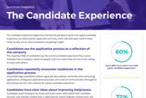 SumTotal Snapshot – The Candidate Experience