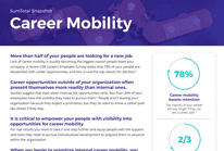 SumTotal Snapshot – Career Mobility