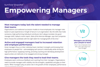 SumTotal Snapshot – Empowering Managers