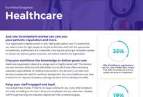 SumTotal Snapshot – Healthcare