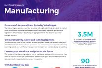 SumTotal Snapshot – Manufacturing