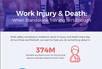 Work Injury & Death: When Standalone Training Isn't Enough