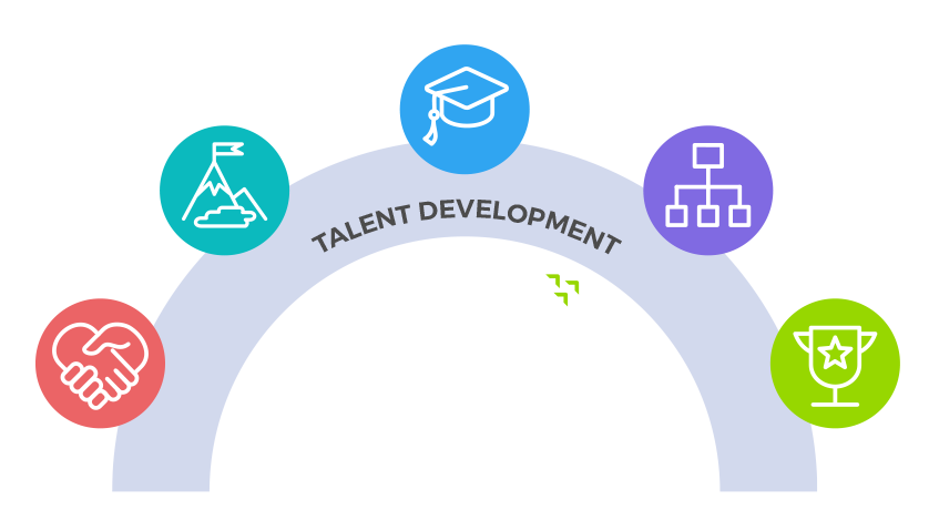 SumTotal | HCM Software & System - LMS - Workforce Management